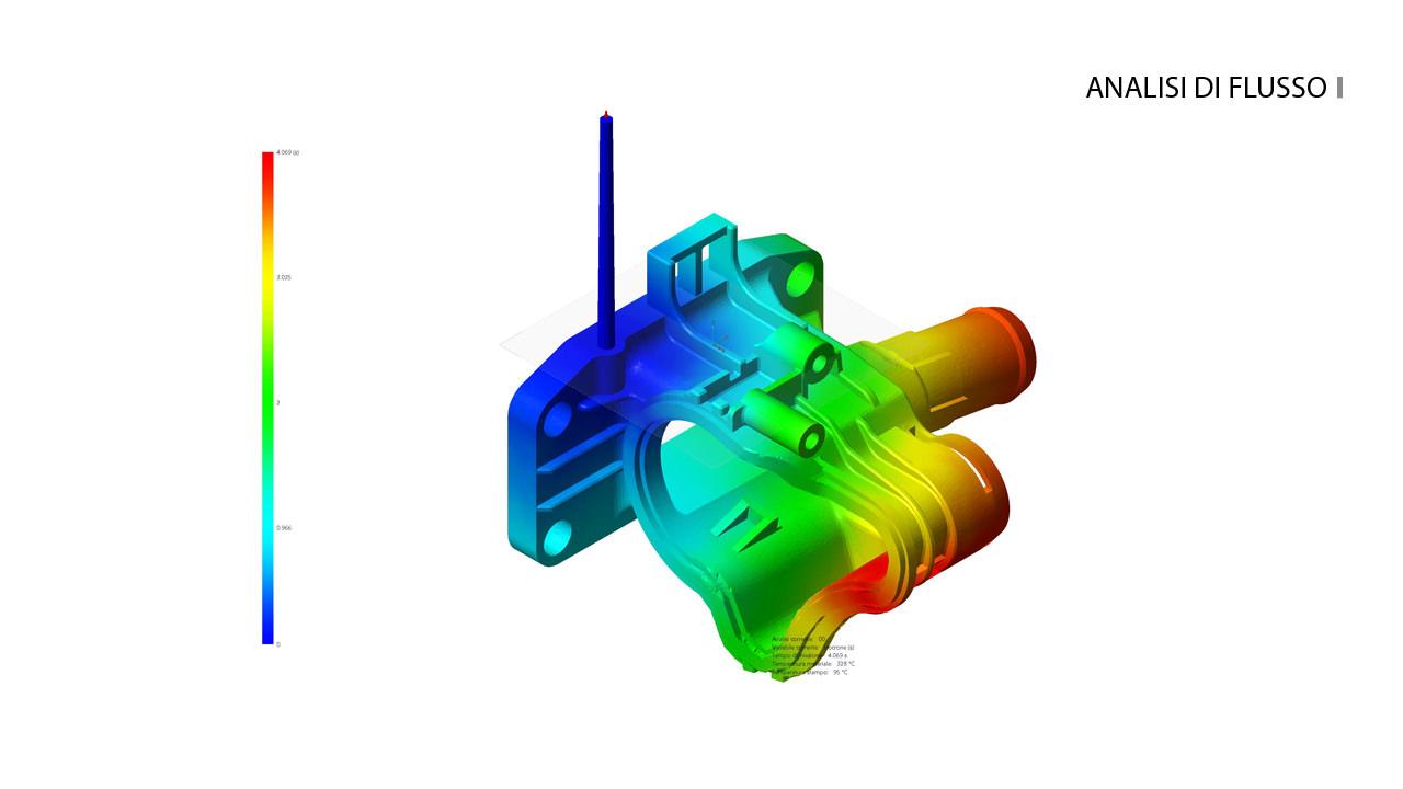 Corpo termostato motore flusso